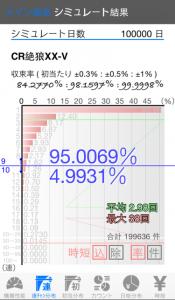 zero_ren