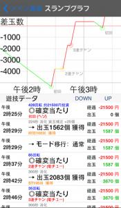zero_slump