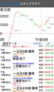 eva10_slump
